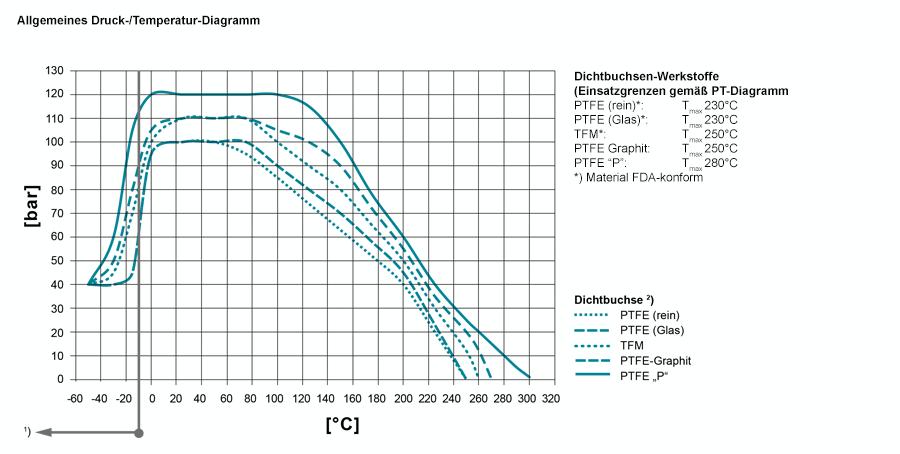 Diagramm1-2015-DE