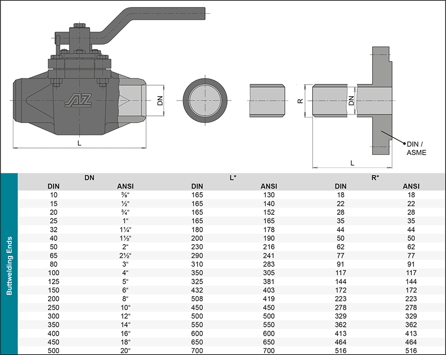 Techn-Daten_BW