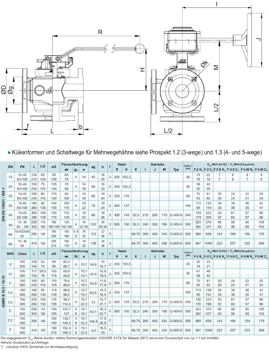 Techn-Daten_EXTRA-1-DE