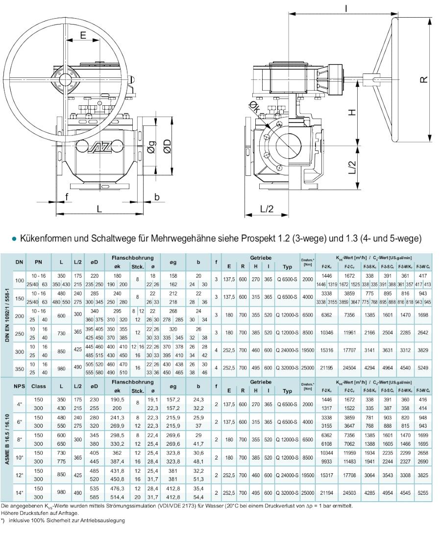 Techn-Daten_EXTRA-2-DE