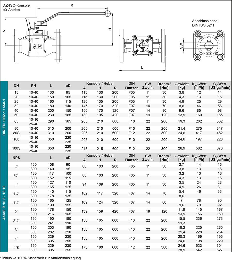 Techn-Daten_F2FSN-hand-DE