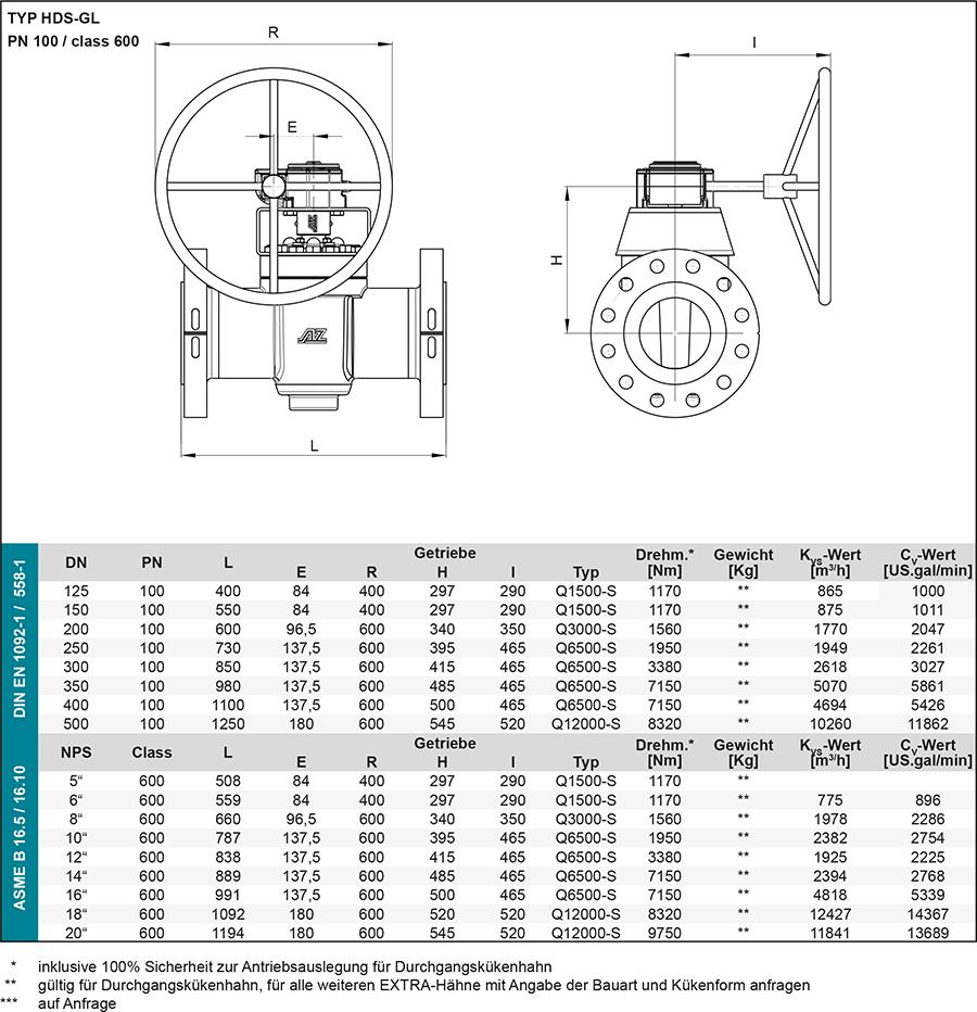 Techn-Daten_HDS-getriebe-DE