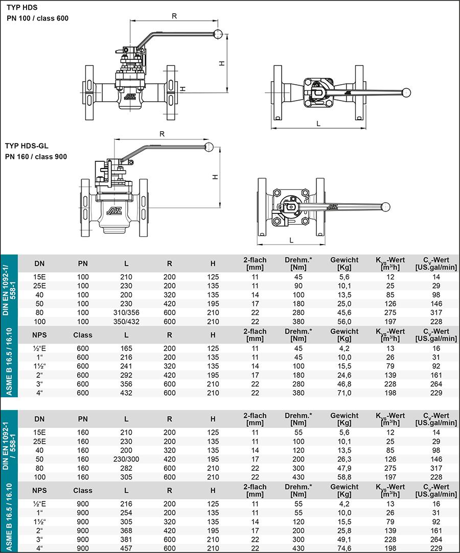 Techn-Daten_HDS-hand-DE