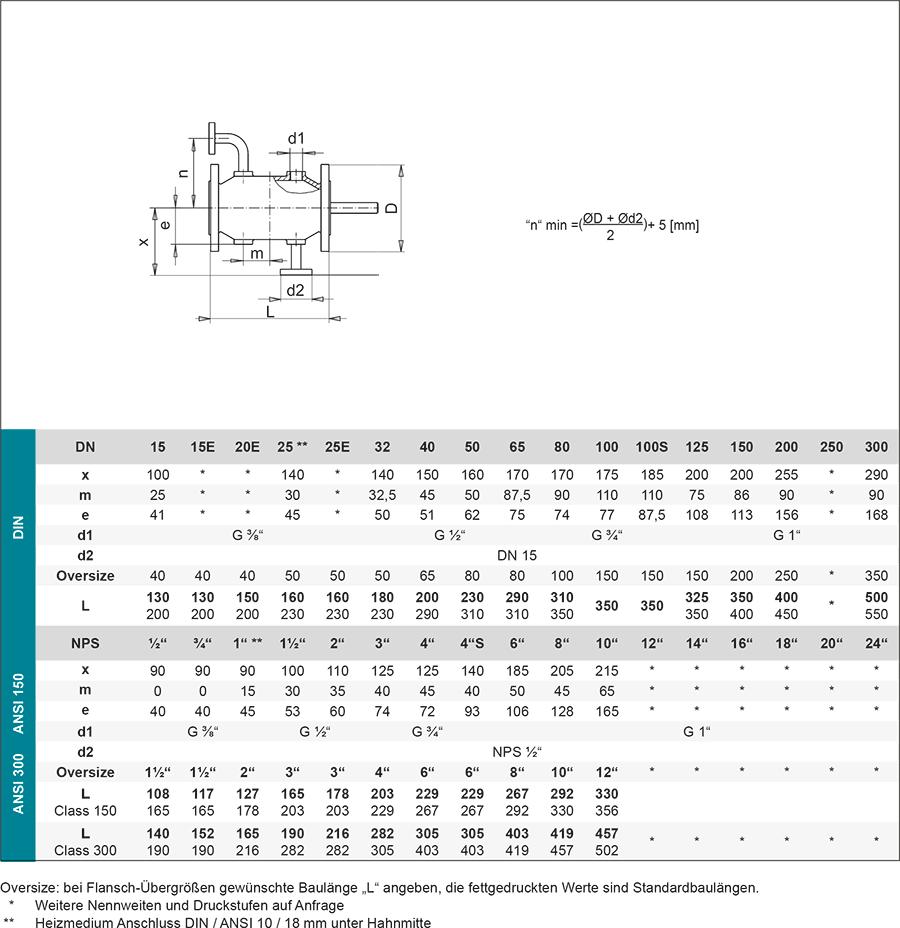 Techn-Daten_HM-TM-Oversize